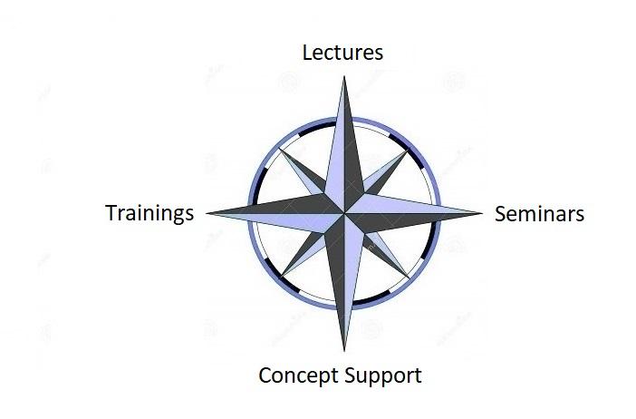 compass-social-work